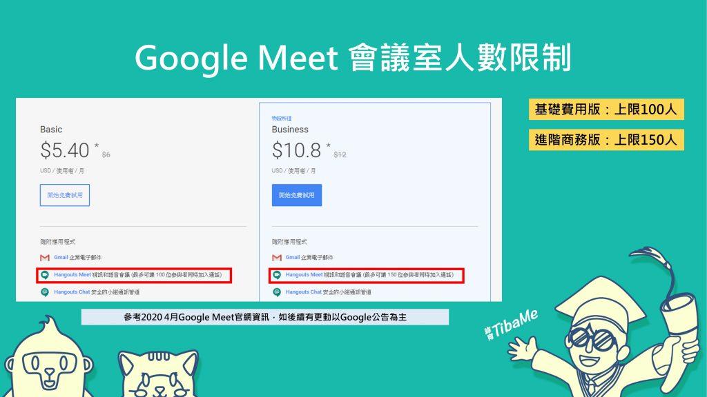 Google Meet 會議室人數限制