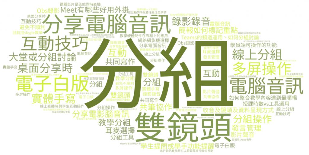 百業千師計畫 遠距培訓筆記2|李燕秋【遠距教學工具選用策略】-想知道哪些相關的操作功能