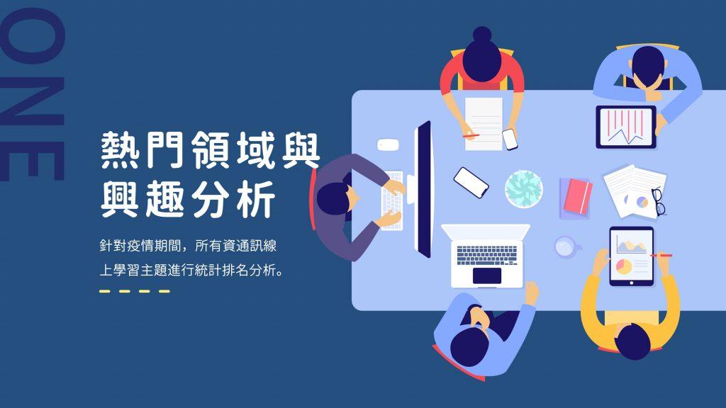 線上課程熱門領域語興趣分析