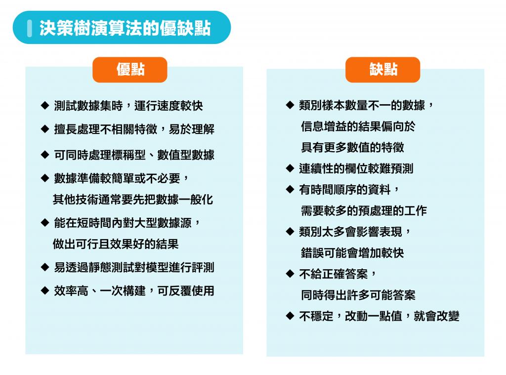 圖25-2決策樹優缺點
